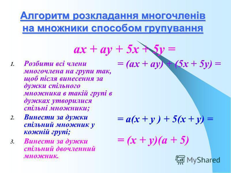 Алгоритм розкладання многочленів на множники способом групування 1. Розбити всі члени многочлена на групи так, щоб після винесення за дужки спільного множника в такій групі в дужках утворилися спільні множники; 2. Винести за дужки спільний множник у