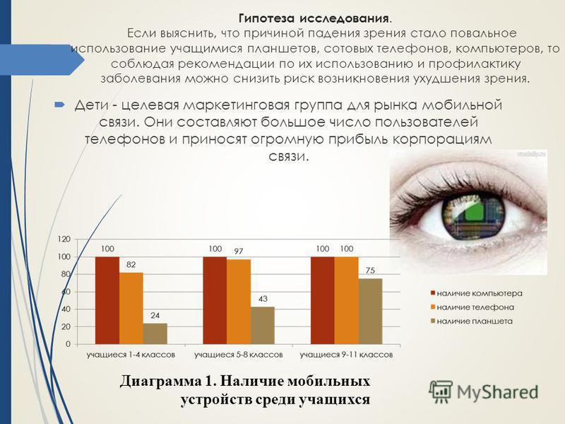 Гипотеза исследования. Если выяснить, что причиной падения зрения стало повальное использование учащимися планшетов, сотовых телефонов, компьютеров, то соблюдая рекомендации по их использованию и профилактику заболевания можно снизить риск возникнове