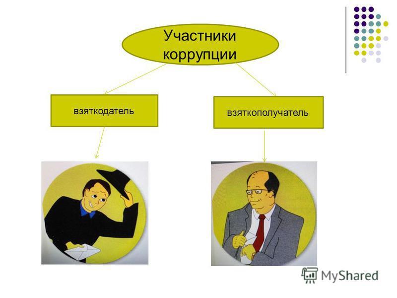 Участники коррупции взяткодатель взяткополучатель