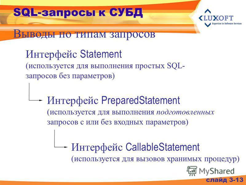 SQL-запросы к СУБД Выводы по типам запросов слайд 3-13 Интерфейс Statement (используется для выполнения простых SQL- запросов без параметров) Интерфейс PreparedStatement (используется для выполнения подготовленных запросов с или без входных параметро