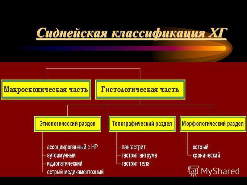 Кишечная метаплазия 1. Полная или тонкокишечная 2. Неполная толстокишечная с секрецией сульфомуцинов