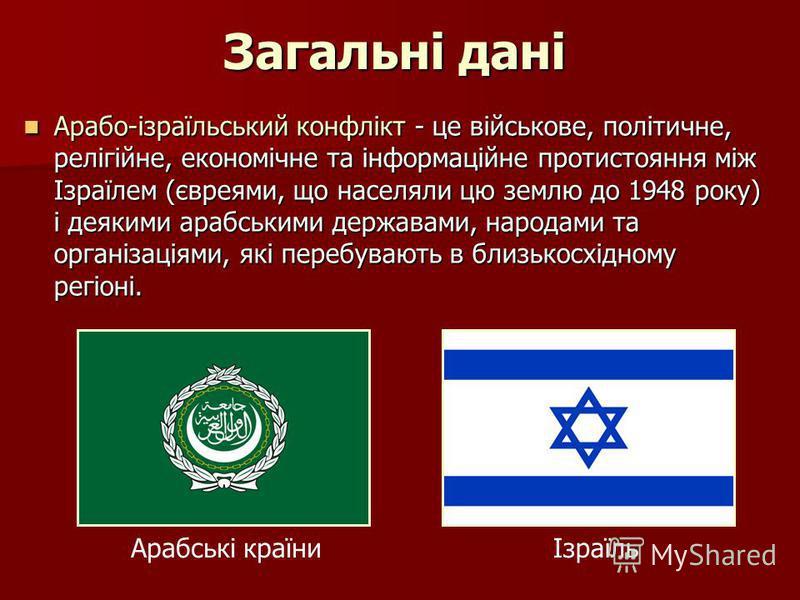 Загальні дані Арабо-ізраїльський конфлікт - це військове, політичне, релігійне, економічне та інформаційне протистояння між Ізраїлем (євреями, що населяли цю землю до 1948 року) і деякими арабськими державами, народами та організаціями, які перебуваю