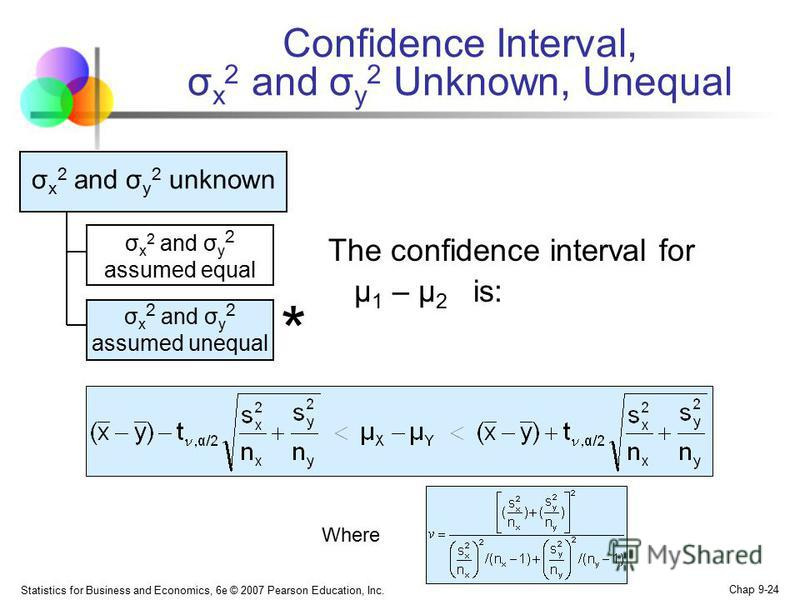 Statistics for Business and Economics, 6e © 2007 Pearson Education, Inc. Chap 9-24 The confidence interval for μ 1 – μ 2 is: * Confidence Interval, σ x 2 and σ y 2 Unknown, Unequal σ x 2 and σ y 2 assumed equal σ x 2 and σ y 2 unknown σ x 2 and σ y 2