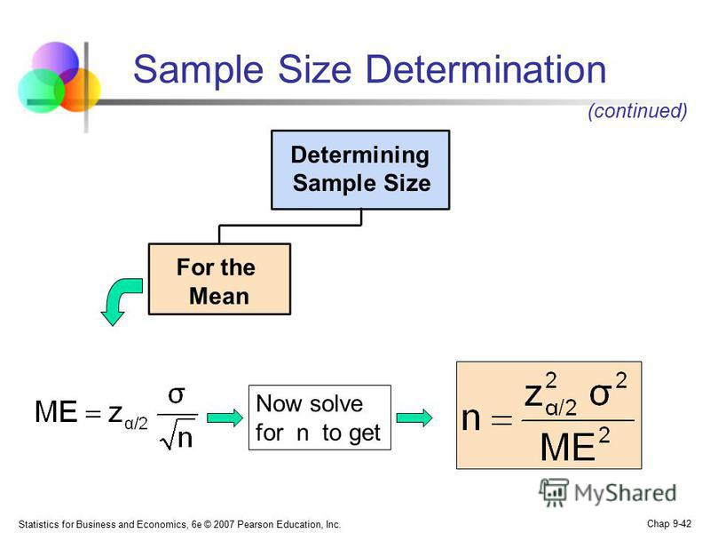 Statistics for Business and Economics, 6e © 2007 Pearson Education, Inc. Chap 9-42 For the Mean Determining Sample Size (continued) Now solve for n to get Sample Size Determination
