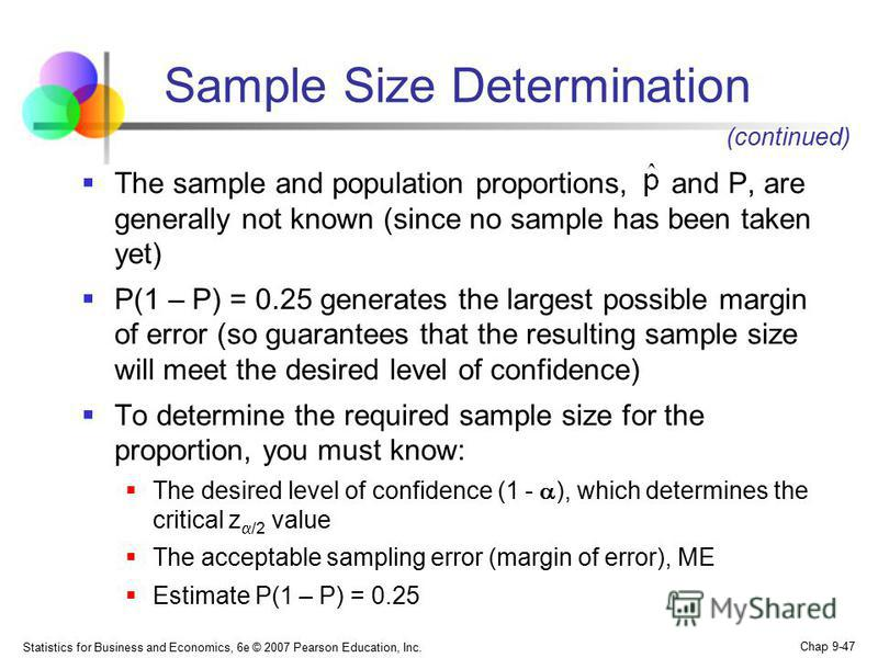 Statistics for Business and Economics, 6e © 2007 Pearson Education, Inc. Chap 9-47 The sample and population proportions, and P, are generally not known (since no sample has been taken yet) P(1 – P) = 0.25 generates the largest possible margin of err