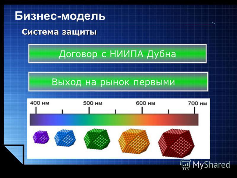 LOGO www.themegallery.com Бизнес-модель Договор с НИИПА Дубна Выход на рынок первыми Система защиты