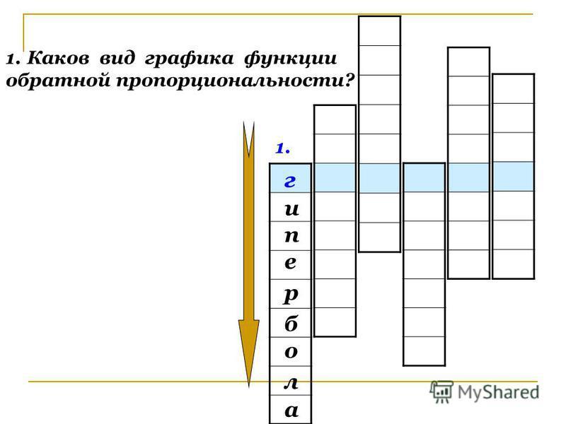 1. г 1. Каков вид графика функции обратной пропорциональности? и е п а л о б р