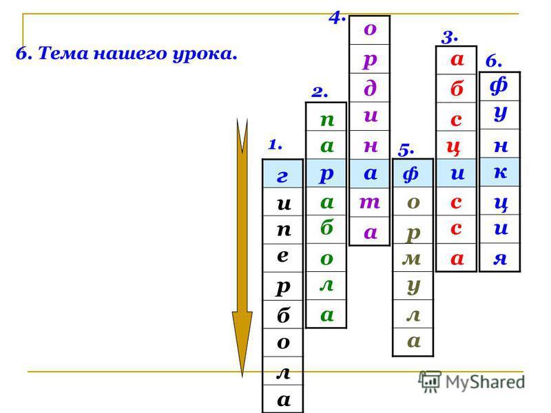 1. 2. 3. 4. 5. 6. и ф ар г и е п а л о б р 6. Тема нашего урока. п а б а л о а б а с ц с а с р о н и д а т р о а л у м ф у и к н ц я
