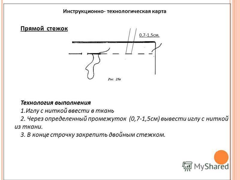 Инструкционно- технологическая карта Прямой стежок 0,7-1,5 см. Технология выполнения 1. Иглу с ниткой ввести в ткань 2. Через определенный промежуток (0,7-1,5 см) вывести иглу с ниткой из ткани. 3. В конце строчку закрепить двойным стежком.