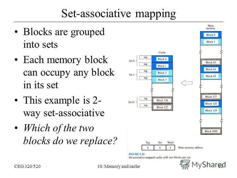 CEG 320/52010: Memory and cache10 Set-associative mapping Blocks are grouped into sets Each memory block can occupy any block in its set This example is 2- way set-associative Which of the two blocks do we replace?