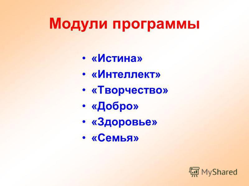 Модули программы «Истина» «Интеллект» «Творчество» «Добро» «Здоровье» «Семья»