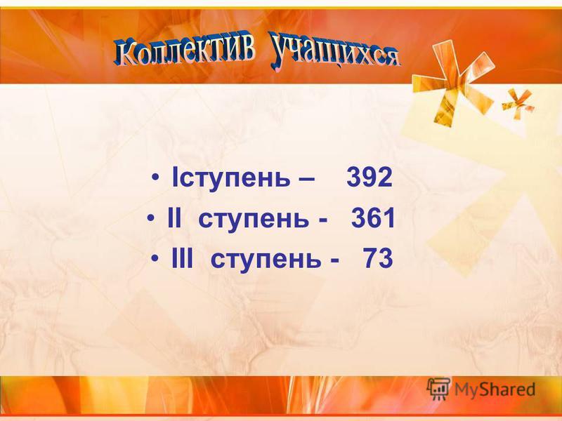 Iступень – 392 II ступень - 361 III ступень - 73