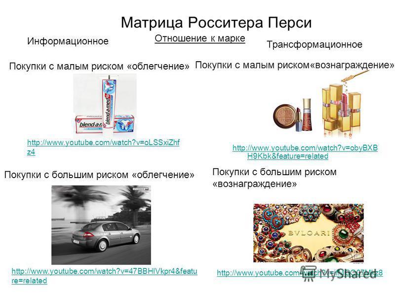 Матрица Росситера Перси http://www.youtube.com/watch?v=obyBXB H9Kbk&feature=related Отношение к марке Информационное Трансформационное Покупки с малым риском «облегчение» http://www.youtube.com/watch?v=ifMGQ07Mkz8 Покупки с большим риском «облегчение