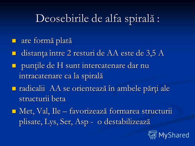 Deosebirile de alfa spirală : are formă plată are formă plată distanţa între 2 resturi de AA este de 3,5 A distanţa între 2 resturi de AA este de 3,5 A punţile de H sunt intercatenare dar nu intracatenare ca la spirală punţile de H sunt intercatenare