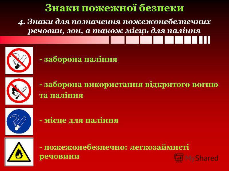4. Знаки для позначення пожежонебезпечних речовин, зон, а також місць для паління - заборона паління - заборона використання відкритого вогню та паління - місце для паління - пожежонебезпечно: легкозаймисті речовини Знаки пожежної безпеки