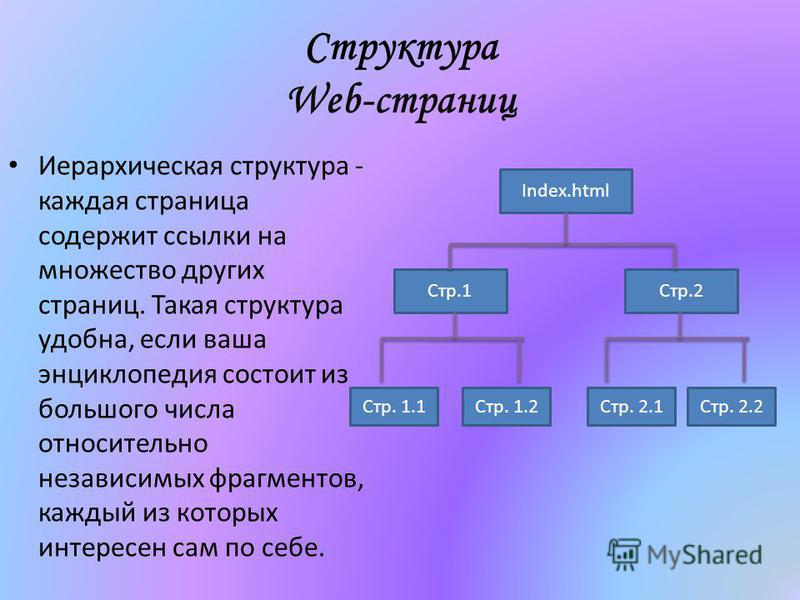 Структура Web-страниц Иерархическая структура - каждая страница содержит ссылки на множество других страниц. Такая структура удобна, если ваша энциклопедия состоит из большого числа относительно независимых фрагментов, каждый из которых интересен сам
