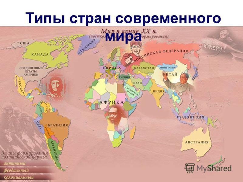 Типы стран современного мира