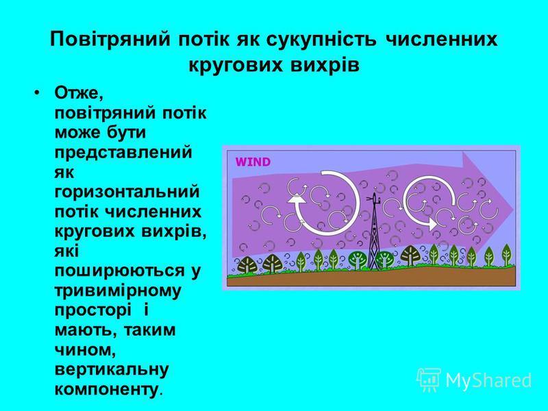 Повітряний потік як сукупність численних кругових вихрів Отже, повітряний потік може бути представлений як горизонтальний потік численних кругових вихрів, які поширюються у тривимірному просторі і мають, таким чином, вертикальну компоненту.