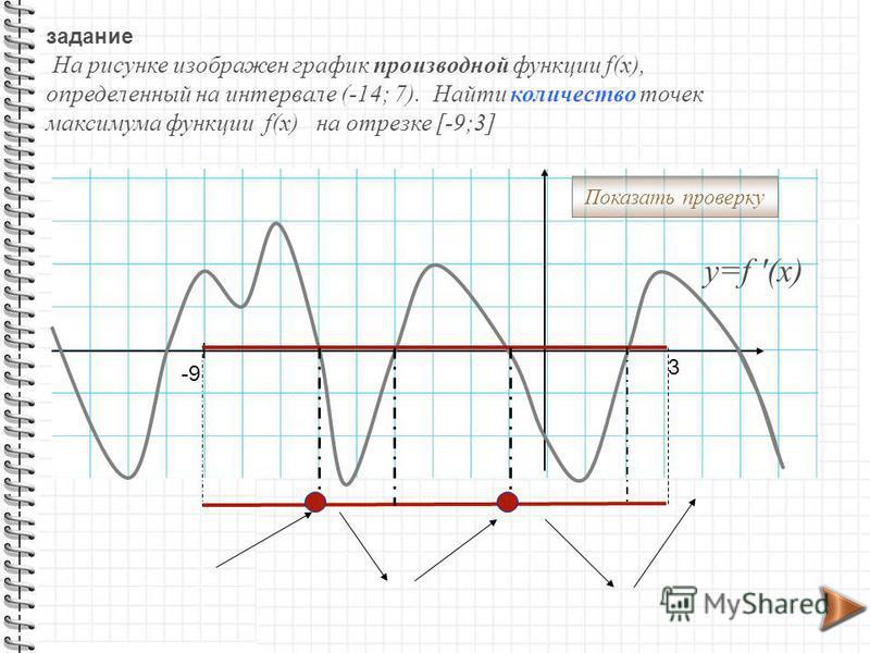 задание На рисунке изображен график производной функции f(x), определенный на интервале (-14; 7). Найти количество точек максимума функции f(x) на отрезке [-9;3] I y=f (x) Показать проверку -9 3
