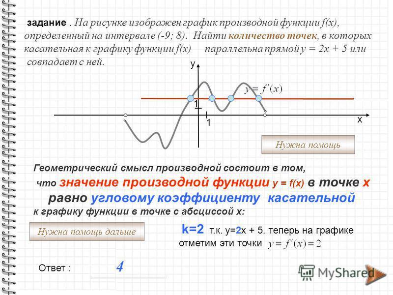Геометрический смысл производной состоит в том, что значение производной функции y = f(x) в точке х равно угловому коэффициенту касательной к графику функции в точке с абсциссой х: задание. На рисунке изображен график производной функции f(x), опреде