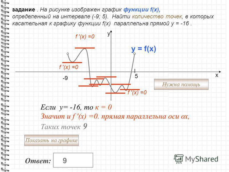 задание. На рисунке изображен график функции f(x), определенный на интервале (-9; 5). Найти количество точек, в которых касательная к графику функции f(x) параллельна прямой у = -16. f (x) =0 I 5 -9 x y Нужна помощь Если у= -16, то к = 0 Значит и f (