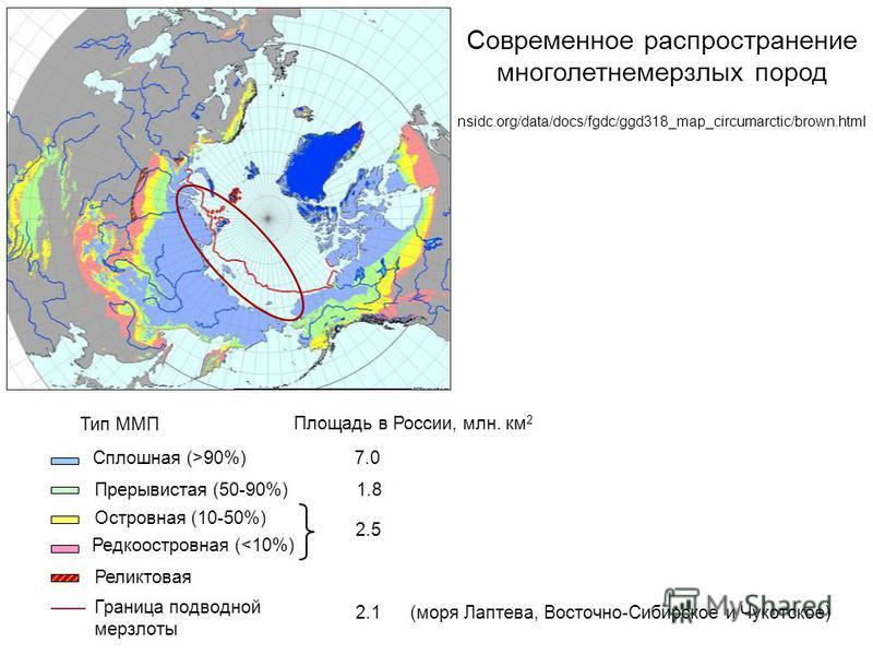 Современное распространение многолетнемерзлых пород Сплошная (>90%) 7.0 Прерывистая (50-90%)1.8 Островная (10-50%) Редкоостровная (<10%) Реликтовая Граница подводной мерзлоты (моря Лаптева, Восточно-Сибирское и Чукотское) Площадь в России, млн. км 2