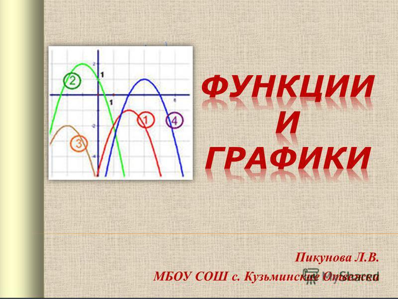 Пикунова Л.В. МБОУ СОШ с. Кузьминские Отвежки