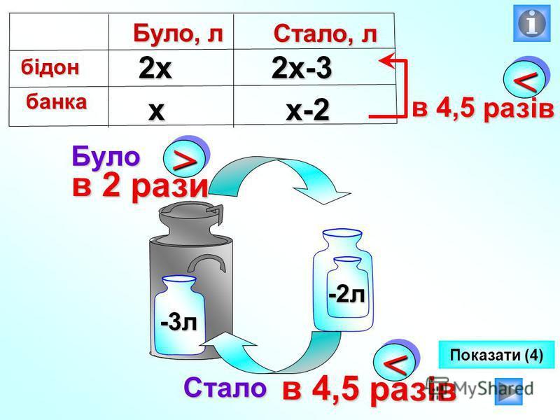 >> в 2 рази в 2 рази -2л -3л << в 4,5 разів в 4,5 разів Було Стало Показати (4)х 2х2х-3 х-2 Було, л бідон бідон банка банка Стало, л << в 4,5 разів в 4,5 разів