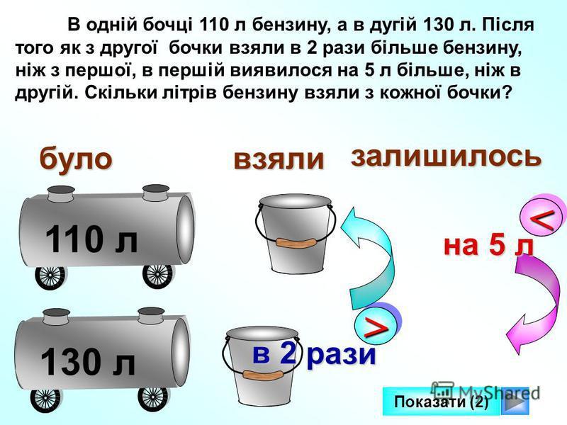 110 л130 л В одній бочці 110 л бензину, а в дугій 130 л. Після того як з другої бочки взяли в 2 рази більше бензину, ніж з першої, в першій виявилося на 5 л більше, ніж в другій. Скільки літрів бензину взяли з кожної бочки? >> в 2 рази буловзяли зали