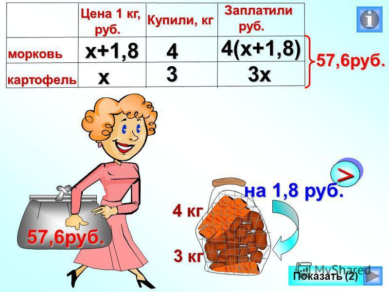 >> на 1,8 руб. 3 кг 4 кг 57,6руб. Показать (2)х x+1,8 4 3 Цена 1 кг, Цена 1 кг, руб. руб. морковь картофель Купили, кг Заплатили руб. руб.3х 4(х+1,8) 57,6руб.