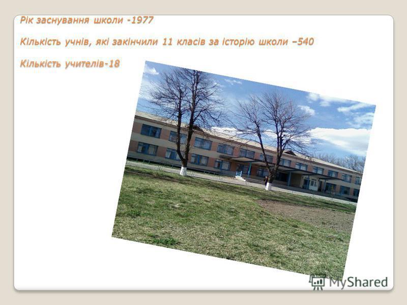 Рік заснування школи -1977 Кількість учнів, які закінчили 11 класів за історію школи –540 Кількість учителів-18