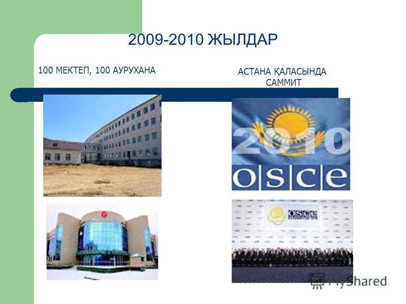 2009-2010 ЖЫЛДАР 100 МЕКТЕП, 100 АУРУХАНА АСТАНА ҚАЛАСЫНДА САММИТ