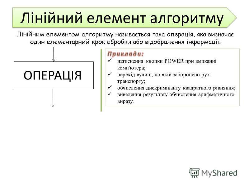 Лінійний елемент алгоритму Лінійним елементом алгоритму називається така операція, яка визначає один елементарний крок обробки або відображення інформації. ОПЕРАЦІЯ
