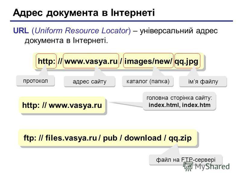 Адрес документа в Інтернеті URL (Uniform Resource Locator) – універсальний адрес документа в Інтернеті. http: // www.vasya.ru / images/new/ qq.jpg адрес сайту каталог (папка) імя файлу http: // www.vasya.ru головна сторінка сайту: index.html, index.h