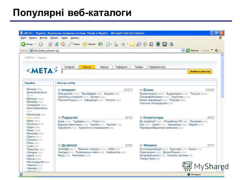 Популярні веб-каталоги