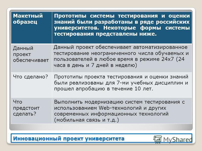 Инновационный проект университета Макетный образец Прототипы системы тестирования и оценки знаний были разработаны в ряде российских университетов. Некоторые формы системы тестирования представлены ниже. Данный проект обеспечивает Данный проект обесп