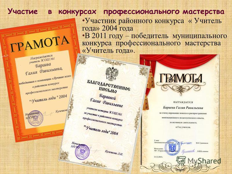 Участник районного конкурса « Учитель года» 2004 года В 2011 году – победитель муниципального конкурса профессионального мастерства «Учитель года». Участие в конкурсах профессионального мастерства