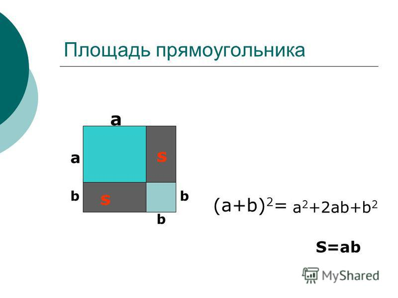 Площадь прямоугольника S=ab a b a b b (a+b) 2 = s s a 2 +2ab+b 2