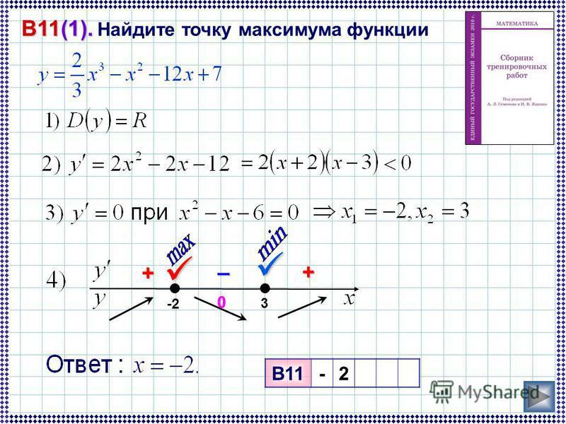 0 -2 3 + – + 0 B11(1). B11(1). Найдите точку максимума функции B11-2