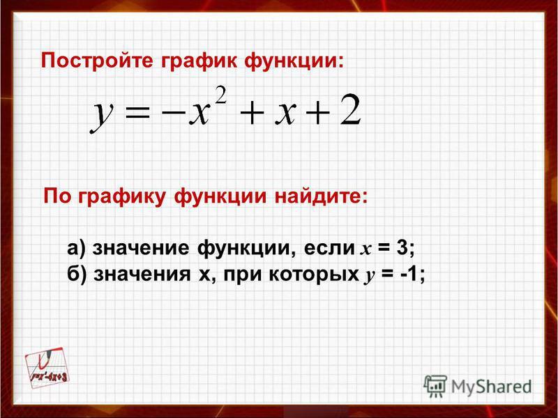 Постройте график функции: По графику функции найдите: а) значение функции, если x = 3; б) значения х, при которых у = -1;