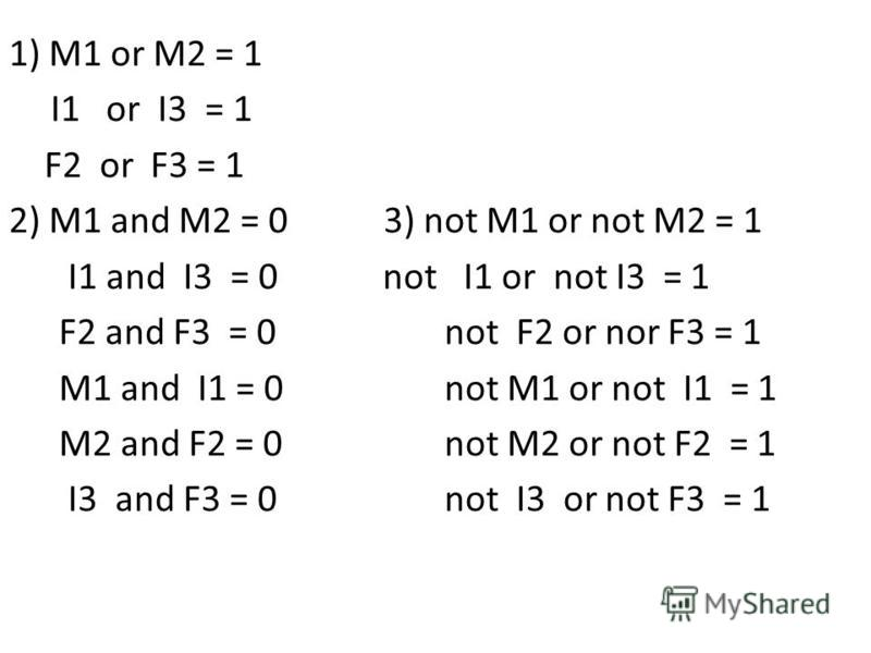 1) M1 or M2 = 1 I1 or I3 = 1 F2 or F3 = 1 2) M1 and M2 = 0 3) not M1 or not M2 = 1 I1 and I3 = 0 not I1 or not I3 = 1 F2 and F3 = 0not F2 or nor F3 = 1 M1 and I1 = 0not M1 or not I1 = 1 M2 and F2 = 0not M2 or not F2 = 1 I3 and F3 = 0not I3 or not F3