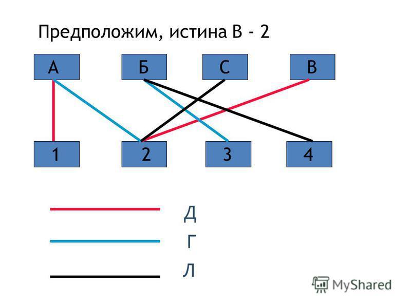 СБАВ 1234 Д Г Л Предположим, истина В - 2