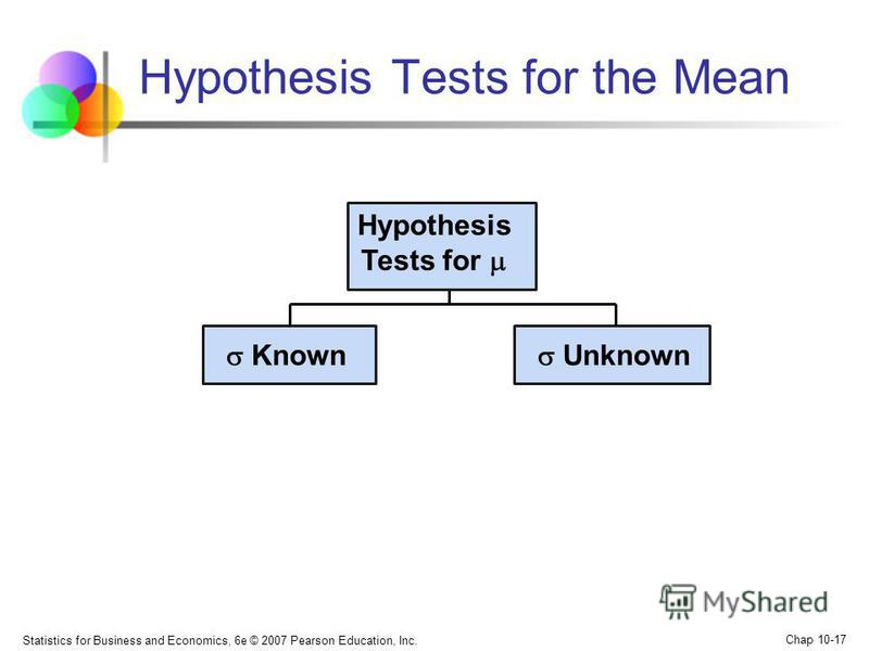 Stating Hypotheses