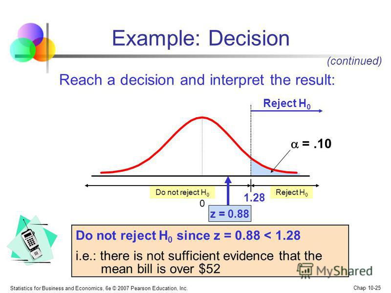 Statistics for Business and Economics, 6e © 2007 Pearson Education, Inc. Chap 10-25 Reject H 0 Do not reject H 0 Example: Decision =.10 1.28 0 Reject H 0 Do not reject H 0 since z = 0.88 < 1.28 i.e.: there is not sufficient evidence that the mean bil