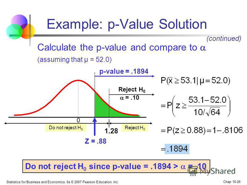 Statistics for Business and Economics, 6e © 2007 Pearson Education, Inc. Chap 10-26 Reject H 0 =.10 Do not reject H 0 1.28 0 Reject H 0 Z =.88 Calculate the p-value and compare to (assuming that μ = 52.0) (continued) p-value =.1894 Example: p-Value S