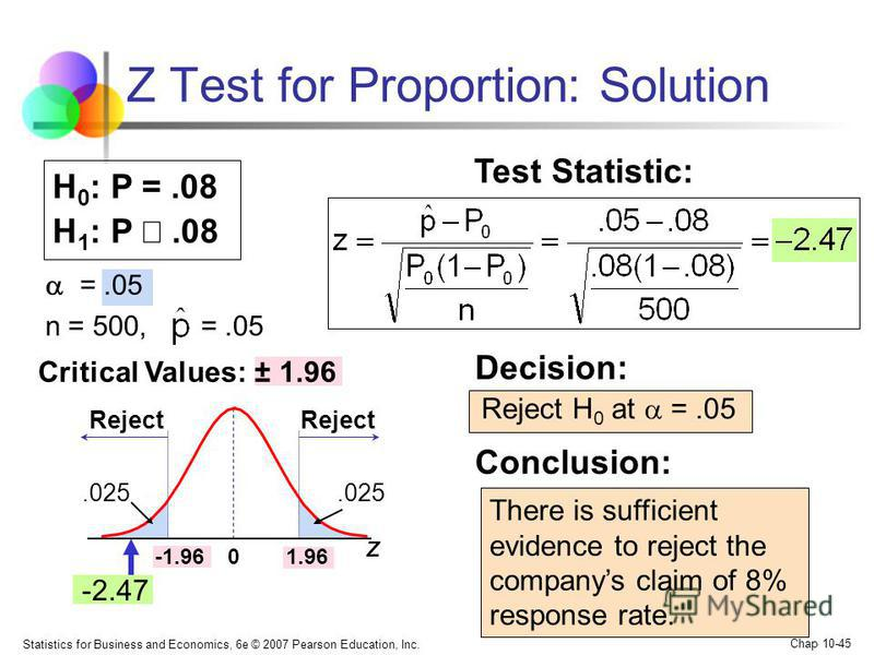 Statistics for Business and Economics, 6e © 2007 Pearson Education, Inc. Chap 10-45 Z Test for Proportion: Solution =.05 n = 500, =.05 Reject H 0 at =.05 H 0 : P =.08 H 1 : P.08 Critical Values: ± 1.96 Test Statistic: Decision: Conclusion: z 0 Reject