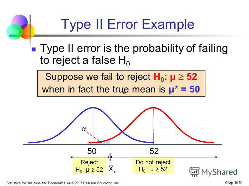 Statistics for Business and Economics, 6e © 2007 Pearson Education, Inc. Chap 10-51 Reject H 0 : μ 52 Do not reject H 0 : μ 52 Type II Error Example Type II error is the probability of failing to reject a false H 0 5250 Suppose we fail to reject H 0