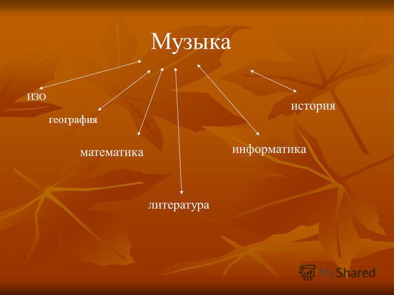 Музыка ИЗО литература история математика информатика география