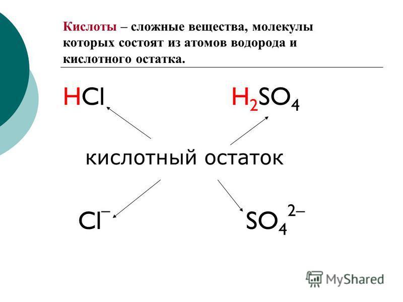 Кислоты – сложные вещества, молекулы которых состоят из атомов водорода и кислотного остатка. HCl H 2 SO 4 кислотный остаток Cl – SO 4 2–