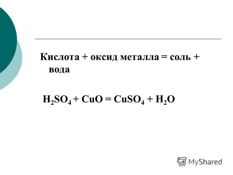 Кислота + оксид металла = соль + вода H 2 SO 4 + CuO = CuSO 4 + H 2 O